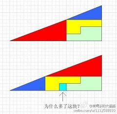 不等?比例一样的求解面积,拼出一样图纸图形视图比例图纸局部图片