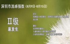 深圳未来一周流感指数降为Ⅱ级 仍处于流感流行期