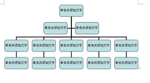 """你可以在word文档中建立一个""""结构图""""(在工具栏—插入—图片—组织"""