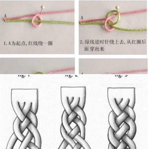怎样用中国结绳子编4股手环 - 爱问知识人