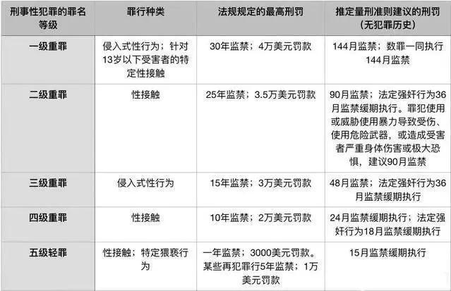 美國警方:劉強東是因被中國女留學生指控強姦而被捕