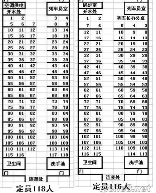 """如下图:       高铁的座位排列,早期型号也不是按照""""数字 字母""""(如6a)"""