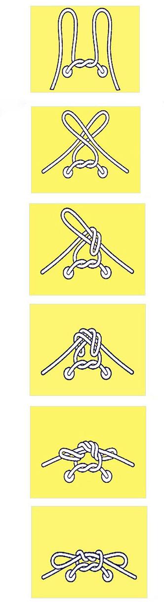 鞋带蝴蝶结的系法图解:两手伸出食指和拇指,左手顺时针,右手倒时针