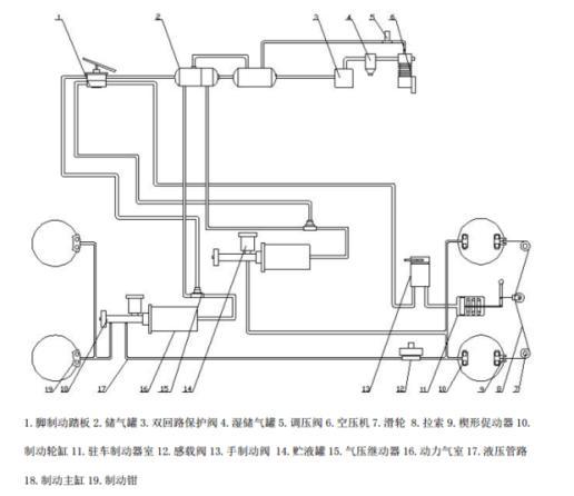 气顶夜式双回路制动系统的工作原理<br> - 爱问