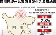 谣言别信!关于九寨沟地震的多条真实情况在这里