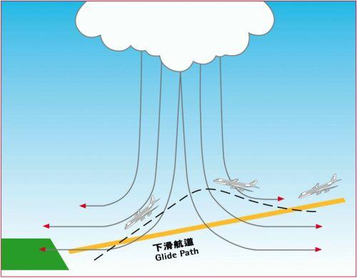 为什么外国神仙横着飞,而中国神仙竖着飞呢?