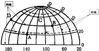 南北半球-南纬表示南半球,北纬表示北半球.图片