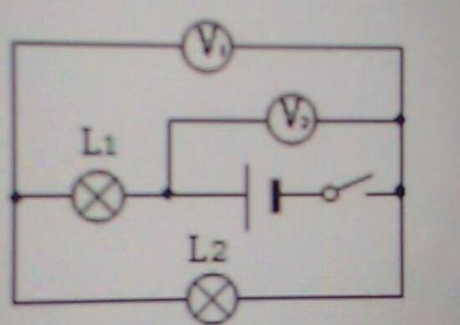 闭合的时候,两个灯泡属于并联还是串联?
