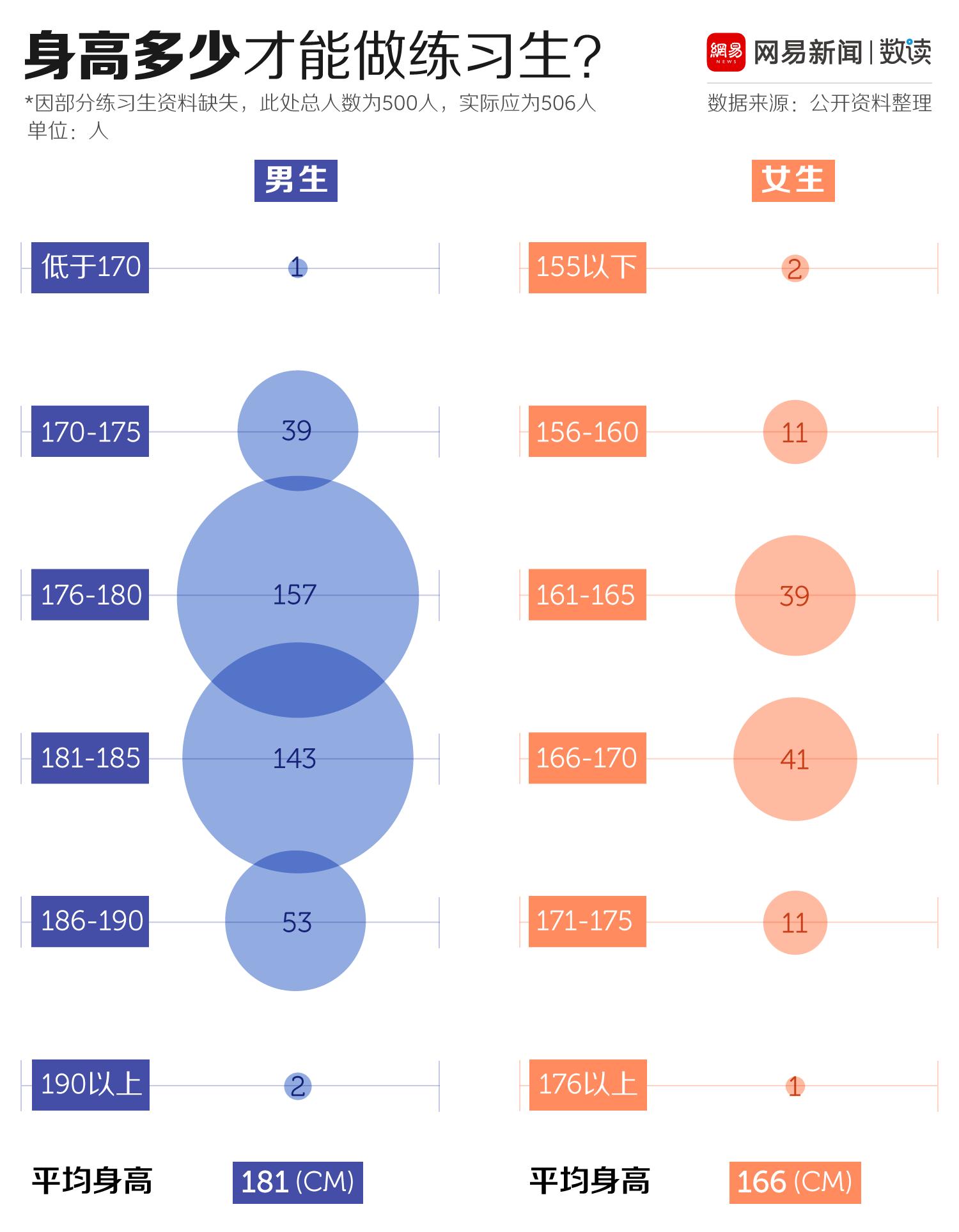 男女团选秀这么多,中国哪里最盛产练习生?