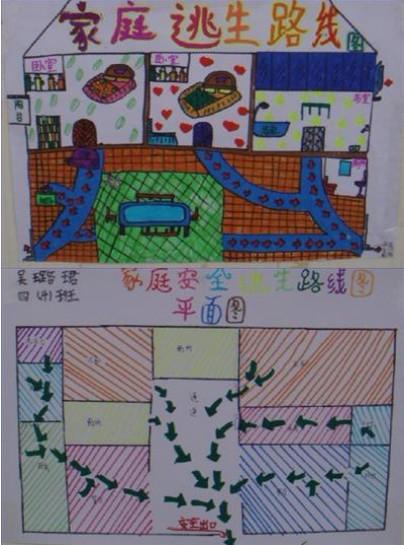 江湖救急 家庭逃生自救路线图怎么画图片