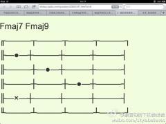 求教fmaj7和弦指法 还有谱上x是什么?