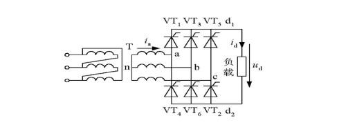 这个三相整流桥的asemi电流图怎么看?cf